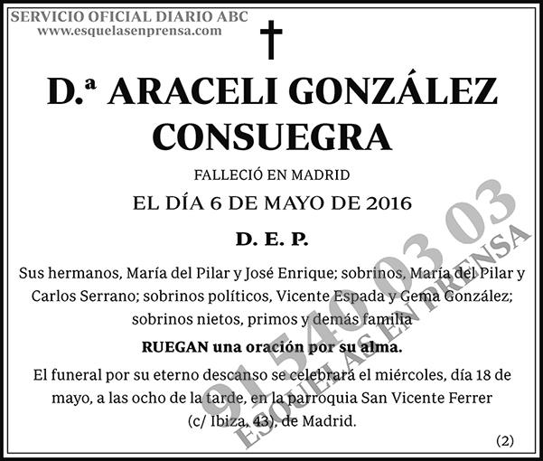 Araceli González Consuegra